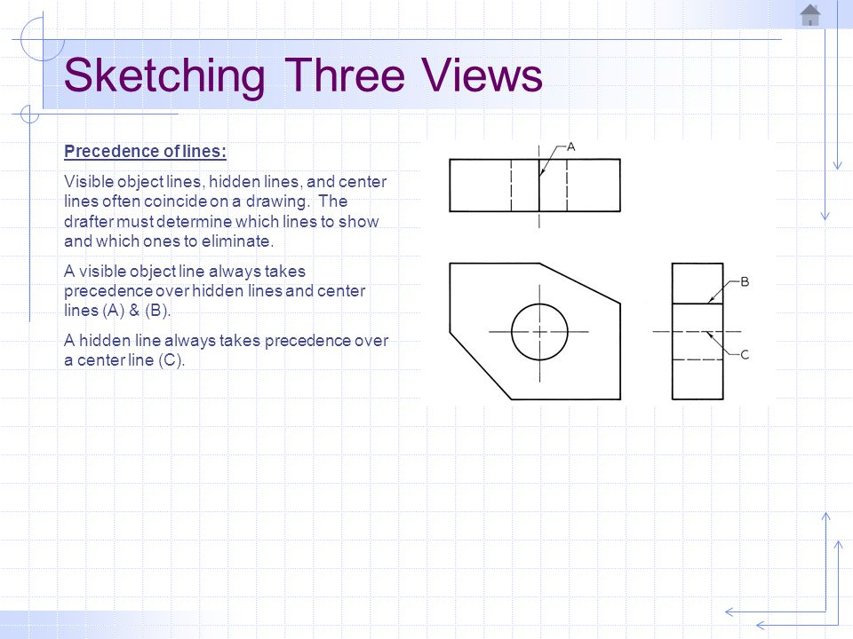 Sketching Three Views Precedence of lines: Visible object lines, hidden lines, and center lines often coincide on a drawing. The drafter must determin