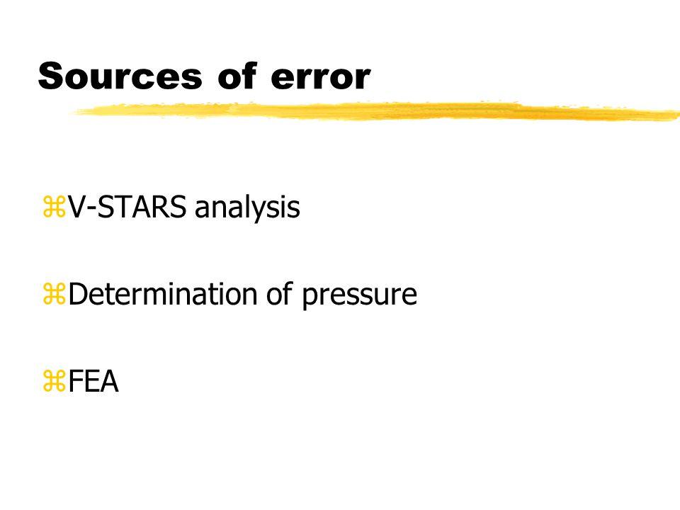 Sources of error zV-STARS analysis zDetermination of pressure zFEA