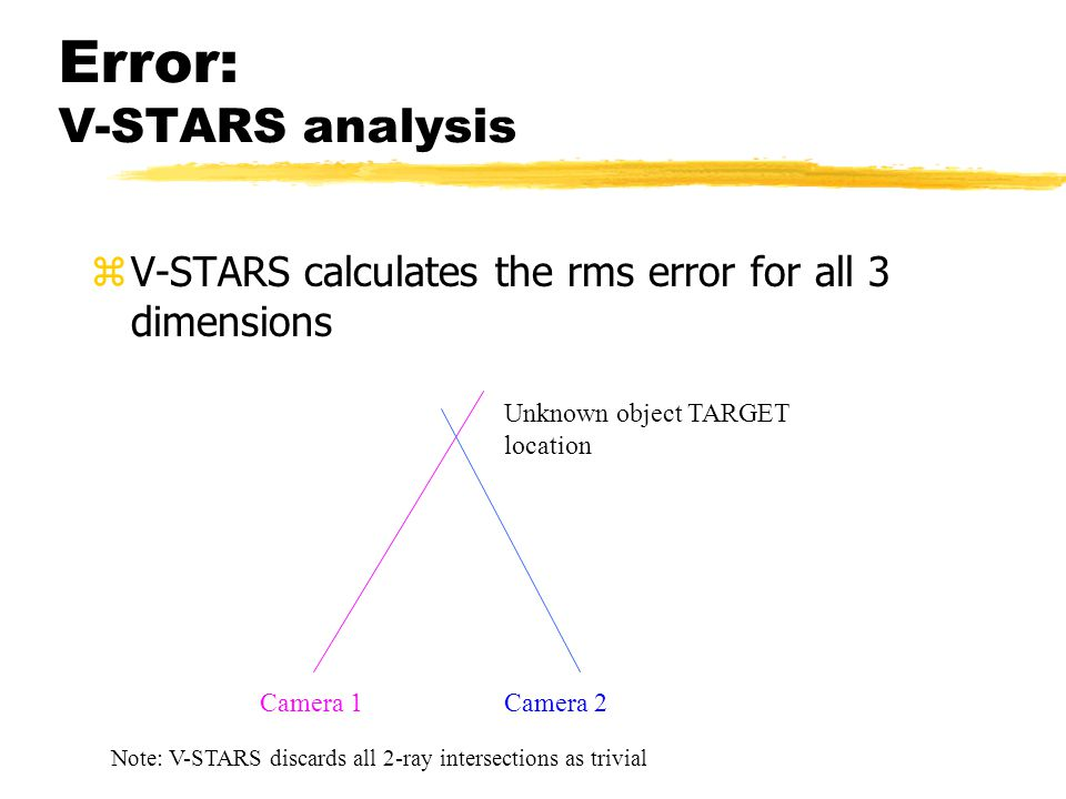 Error: V-STARS analysis zV-STARS calculates the rms error for all 3 dimensions Unknown object TARGET location Camera 1Camera 2 Note: V-STARS discards all 2-ray intersections as trivial