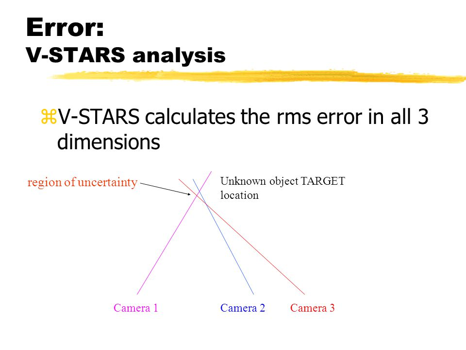 Error: V-STARS analysis zV-STARS calculates the rms error in all 3 dimensions Unknown object TARGET location Camera 1Camera 3Camera 2 region of uncertainty