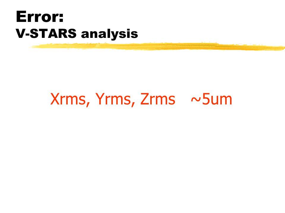 Error: V-STARS analysis Xrms, Yrms, Zrms ~5um