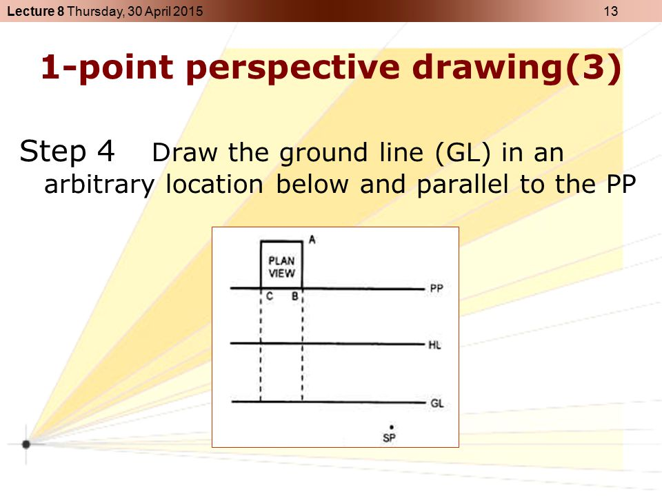 Lecture 8 Thursday, 30 April 2015 14 1-point perspective drawing(4) Step 5 Locate the station point (SP) not less than twice the width of the object and directly in front of or to one side of the plan view.