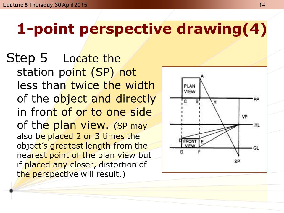 Lecture 8 Thursday, 30 April 2015 15 1-point perspective drawing(5) Step 6 Project the width of the plan view to the GL.