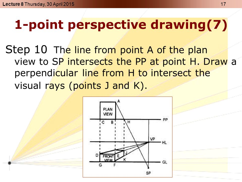 Lecture 8 Thursday, 30 April 2015 18 1-pt. Perspective