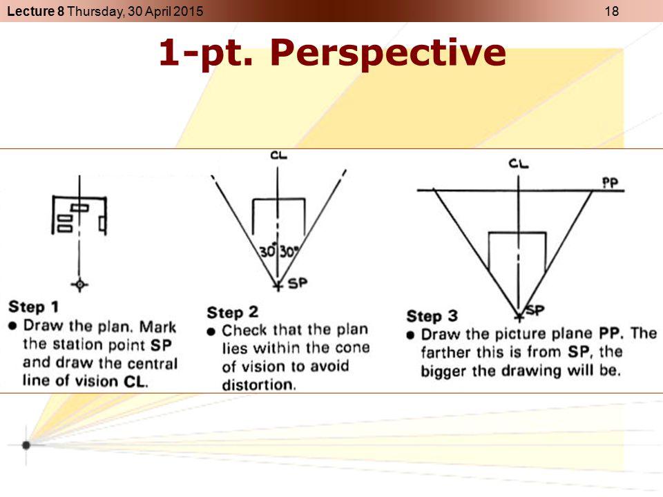 Lecture 8 Thursday, 30 April 2015 19 1-pt. Perspective