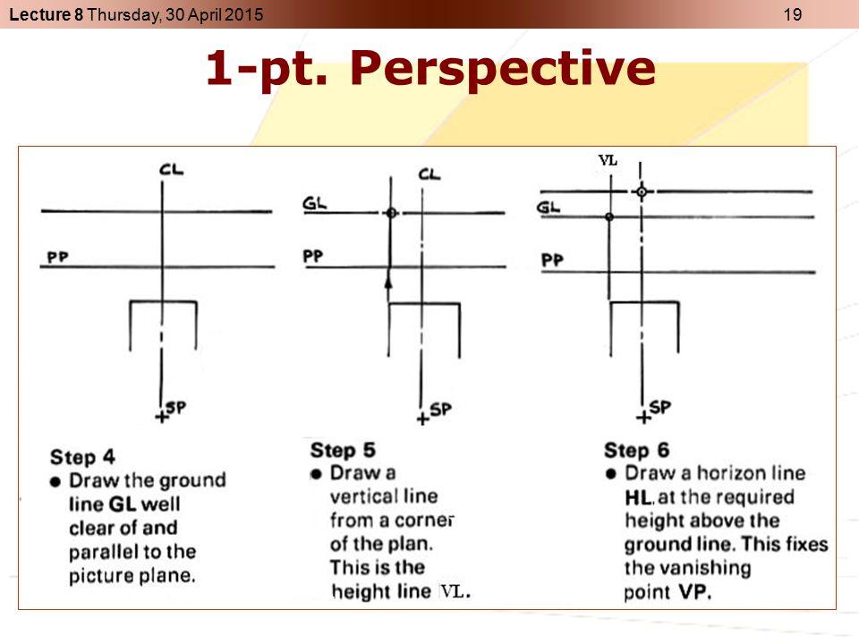 Lecture 8 Thursday, 30 April 2015 20 (Recap) 1-pt.
