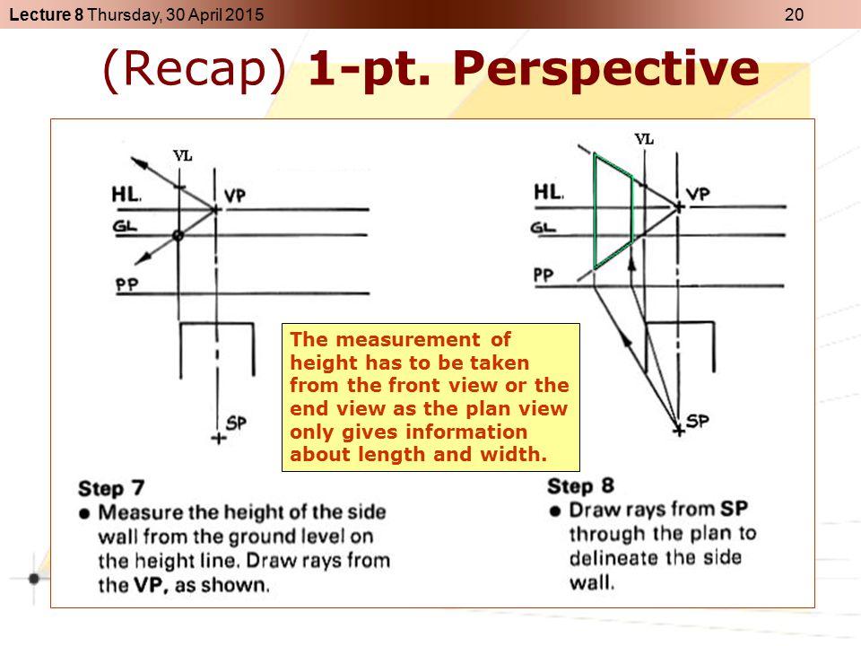 Lecture 8 Thursday, 30 April 2015 21 (Recap) 1-pt. Perspective