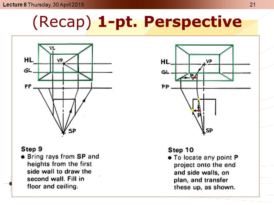 Lecture 8 Thursday, 30 April 2015 22 (Recap) 1-pt. Perspective