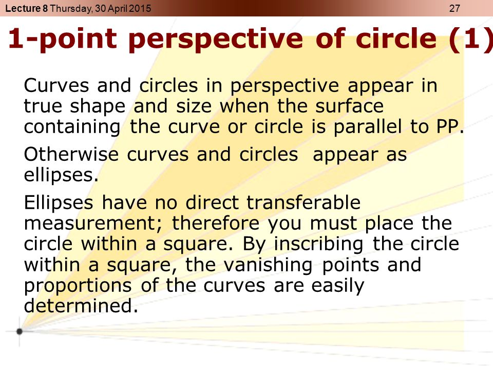 Lecture 8 Thursday, 30 April 2015 28 1-point perspective of circle (2) 1.Draw a circle with the dimensions desired.