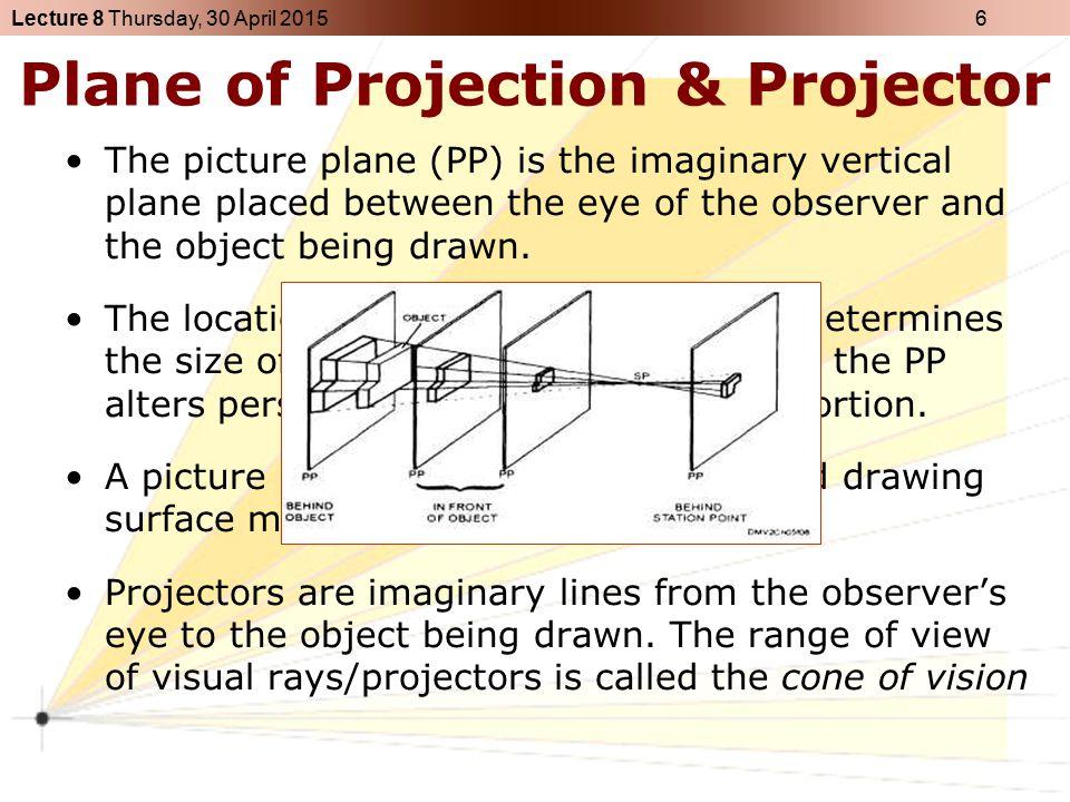 Lecture 8 Thursday, 30 April 2015 7 Vanishing Point Etc.