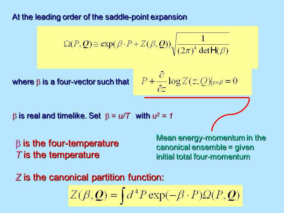 At the leading order of the saddle-point expansion where  is a four-vector such that  is real and timelike.