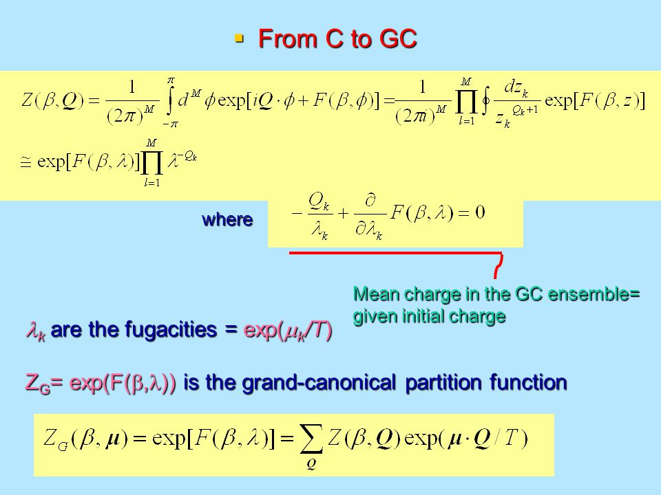  From C to GC k are the fugacities = exp(  k /T) k are the fugacities = exp(  k /T) Z G = exp(F( , )) is the grand-canonical partition function where Mean charge in the GC ensemble= given initial charge