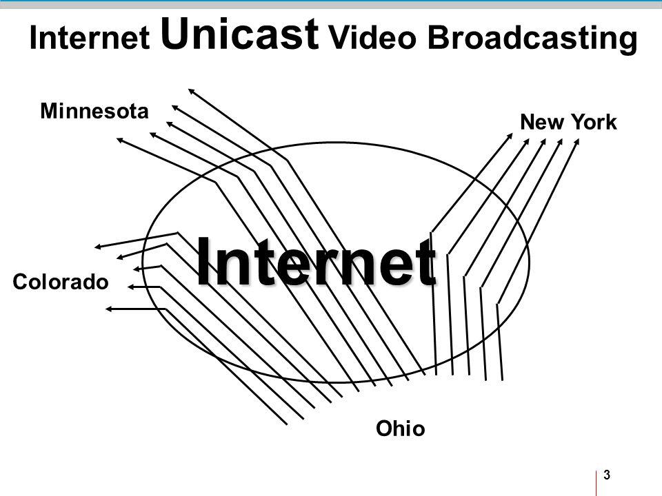 3 Ohio New York Minnesota Colorado Internet Internet Unicast Video Broadcasting
