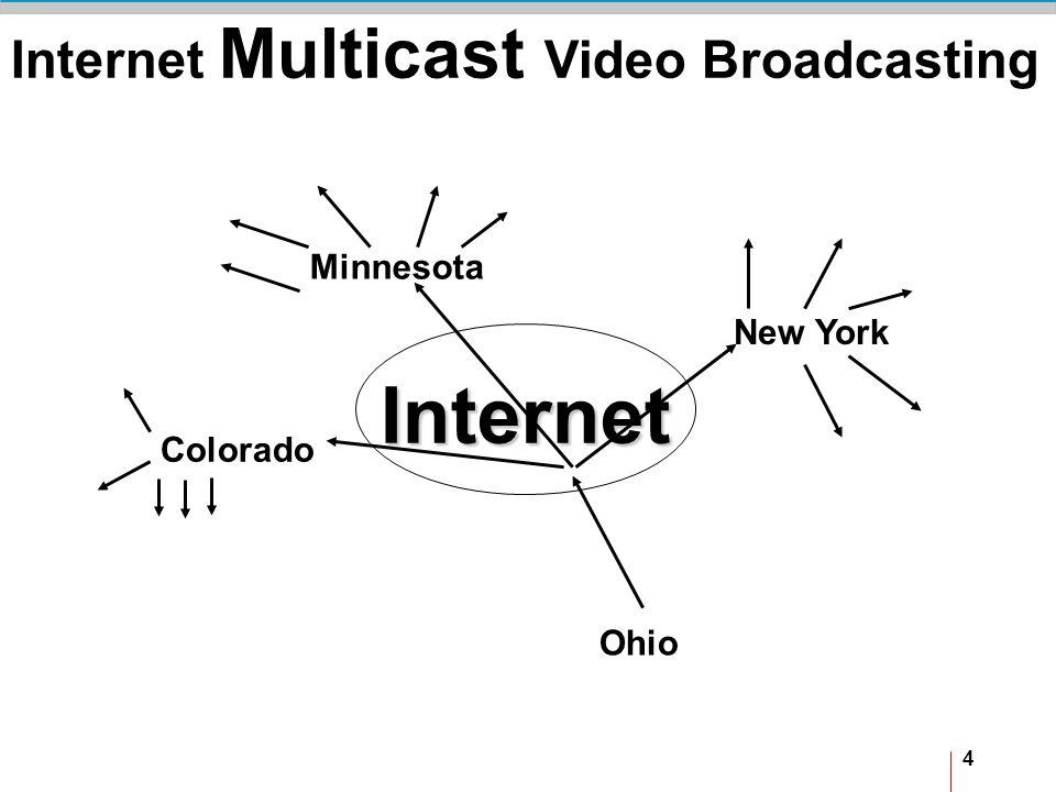 4 Ohio New York Minnesota Colorado Internet Internet Multicast Video Broadcasting