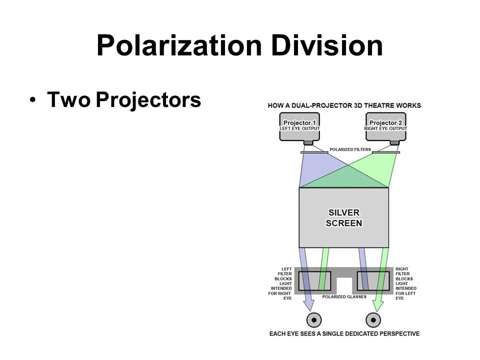 Polarization Division Two Projectors