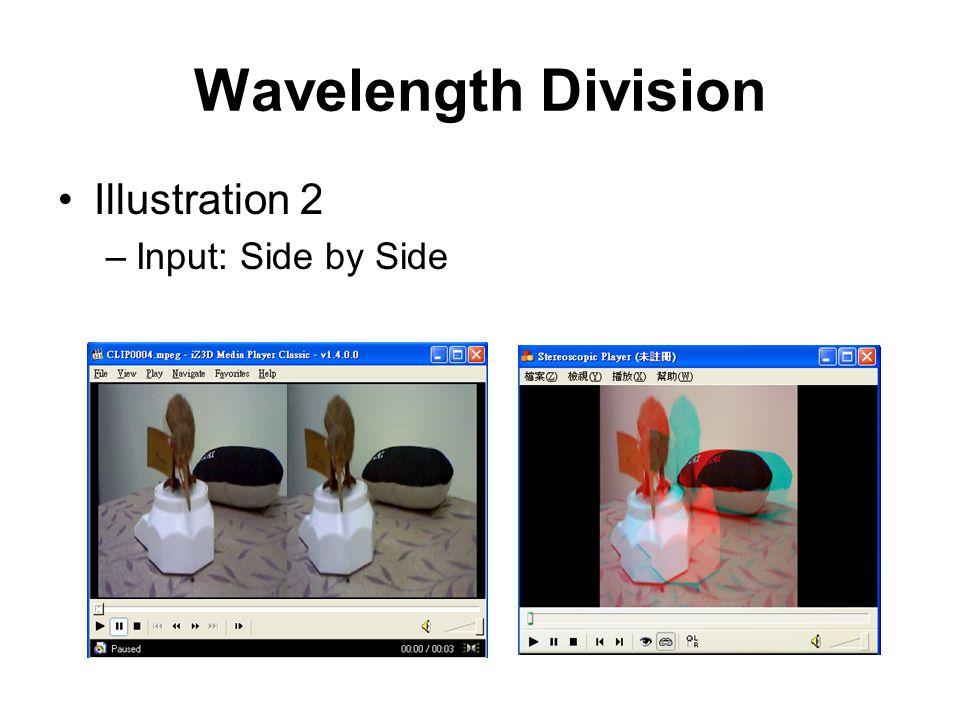 Wavelength Division Illustration 2 –Input: Side by Side