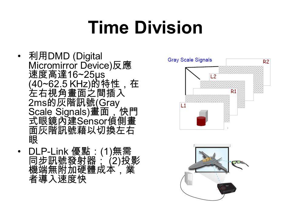 Time Division 利用 DMD (Digital Micromirror Device) 反應 速度高達 16~25μs (40~62.5 KHz) 的特性,在 左右視角畫面之間插入 2ms 的灰階訊號 (Gray Scale Signals) 畫面,快門 式眼鏡內建 Sensor 偵側畫 面灰階訊號藉以切換左右 眼 DLP-Link 優點: (1) 無需 同步訊號發射器; (2) 投影 機端無附加硬體成本,業 者導入速度快