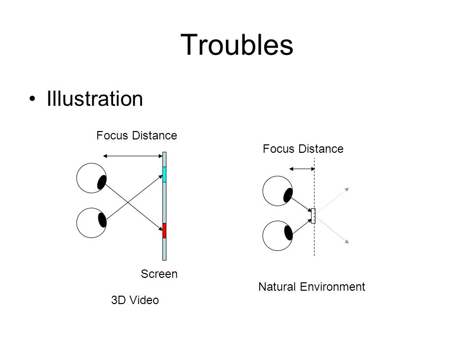 Troubles Illustration Screen 3D Video Focus Distance Natural Environment Focus Distance