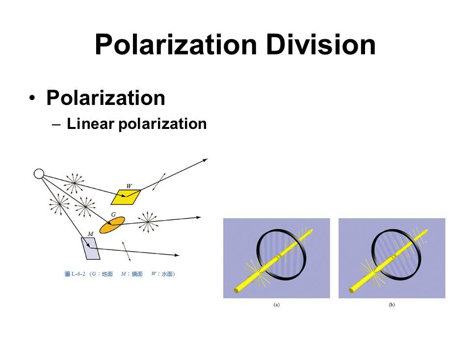 Polarization Division Polarization –Linear polarization
