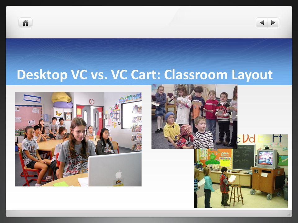 Desktop VC vs. VC Cart: Classroom Layout