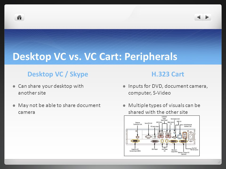 Desktop VC vs. VC Cart: Peripherals Desktop VC / Skype Can share your desktop with another site May not be able to share document camera H.323 Cart In