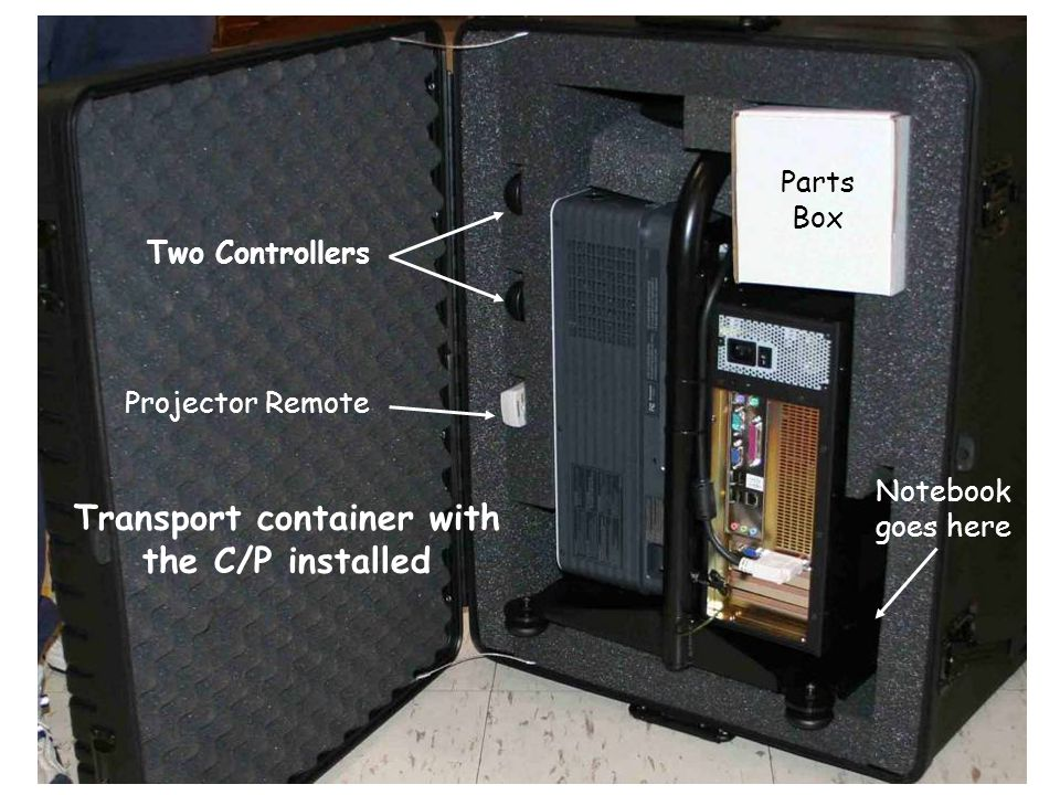 Transport container with the C/P installed Two Controllers Parts Box Notebook goes here Projector Remote