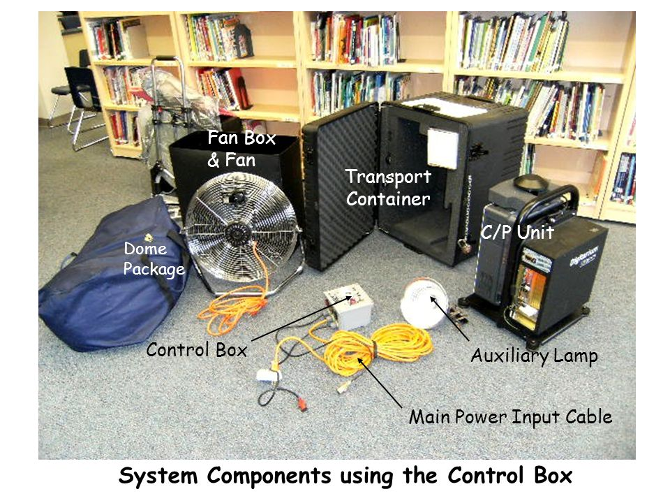System Components using the Control Box Dome Package Transport Container C/P Unit Auxiliary Lamp Fan Box & Fan Control Box Main Power Input Cable