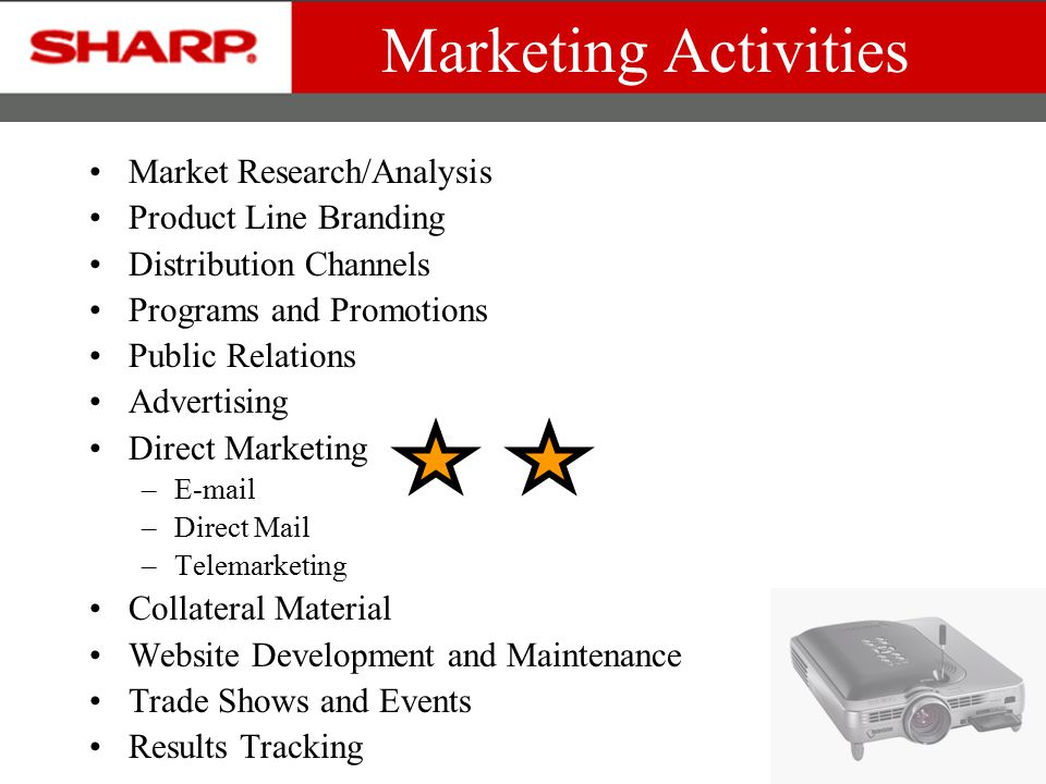 Market Research/Analysis Ensure that market calls for specific product –Market Demand –Market Saturation