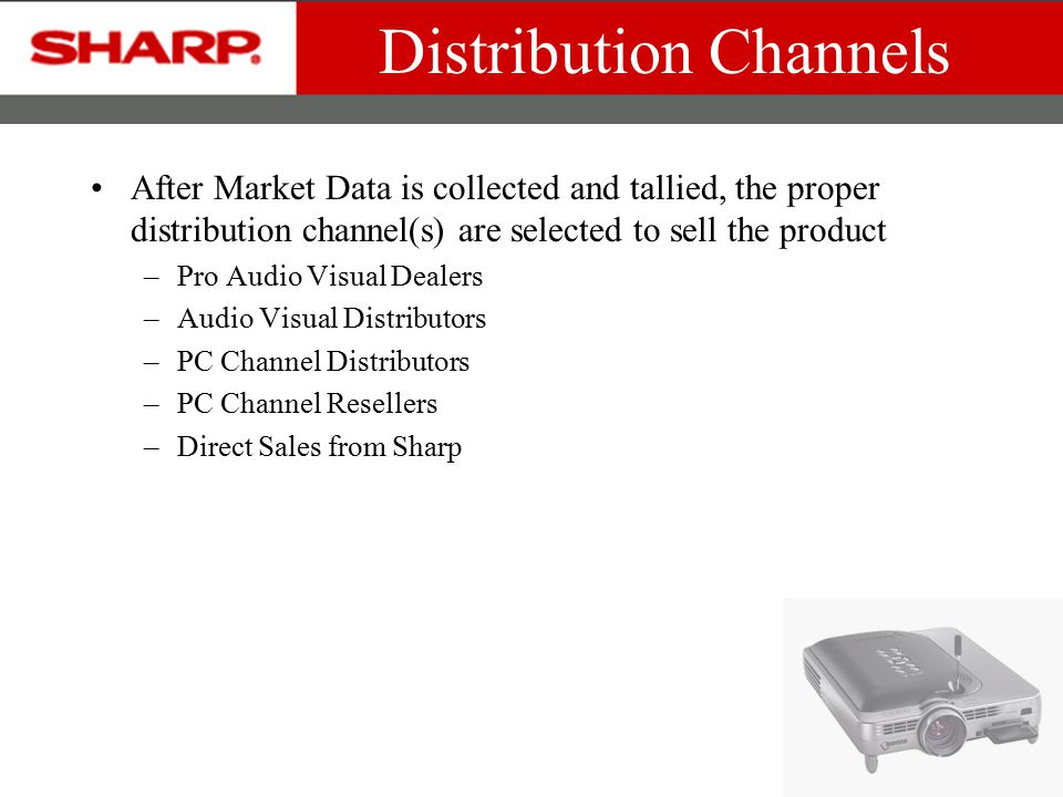 Programs and Promotions As product is launched, dealer/distributor/reseller/end-user programs and promotions are developed –Initial Buy-In promos for dealers/distributors/resellers Buy 10 get 1 free Buy 10 get 10% off entire order Mix and Match Promo '2, 4, 6' promo –End-user Promo Rebates Free Replacement Lamp Free extended warranty As market shifts and competition counter offers, programs and promotions are developed to maintain sales