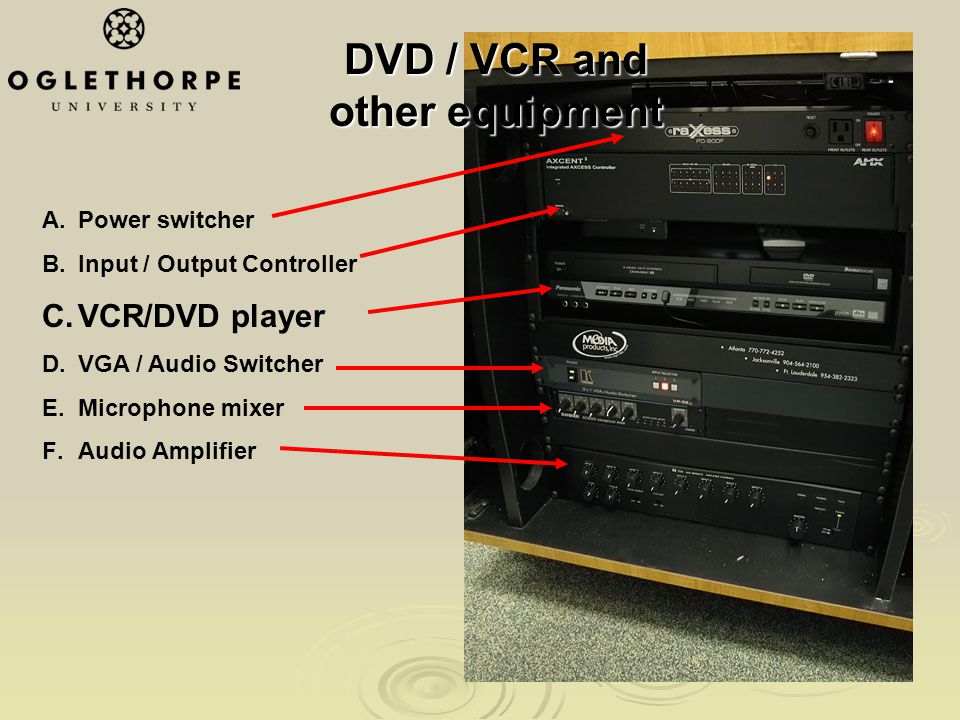 A.Power switcher B.Input / Output Controller C.VCR/DVD player D.VGA / Audio Switcher E.Microphone mixer F.Audio Amplifier DVD / VCR and other equipment