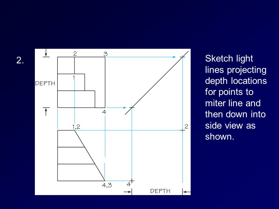 2. Sketch light lines projecting depth locations for points to miter line and then down into side view as shown.