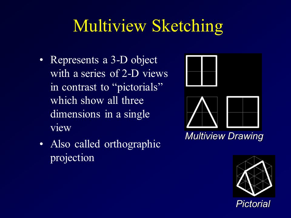 """Multiview Sketching Represents a 3-D object with a series of 2-D views in contrast to """"pictorials"""" which show all three dimensions in a single view Al"""