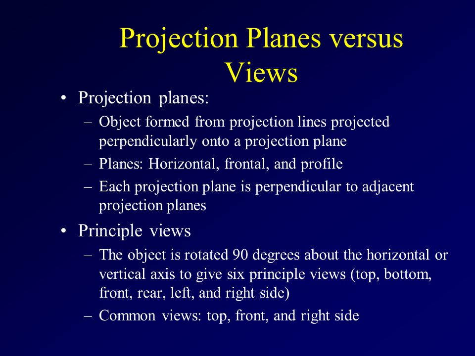 Projection Planes versus Views Projection planes: –Object formed from projection lines projected perpendicularly onto a projection plane –Planes: Hori