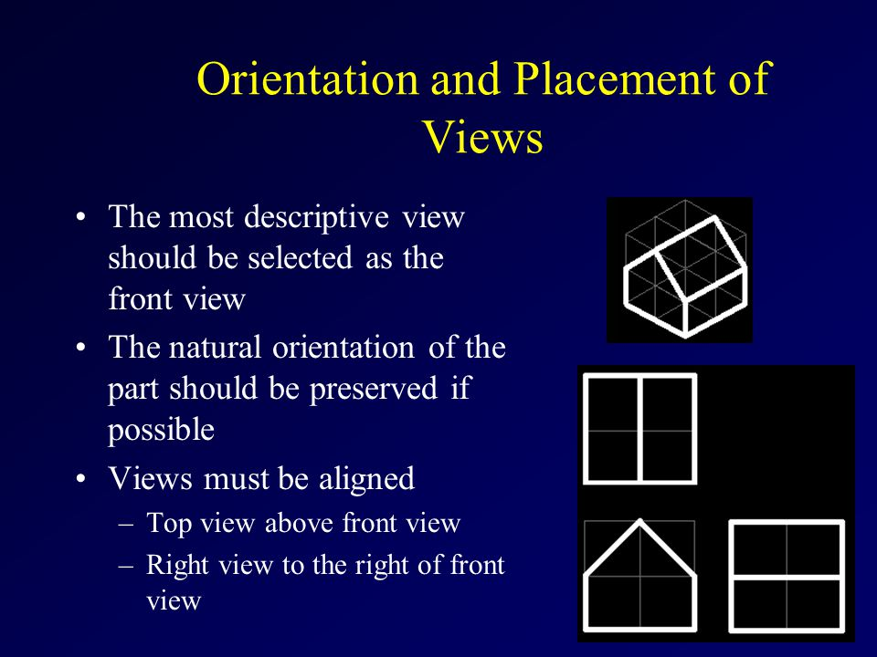 Orientation and Placement of Views The most descriptive view should be selected as the front view The natural orientation of the part should be preser