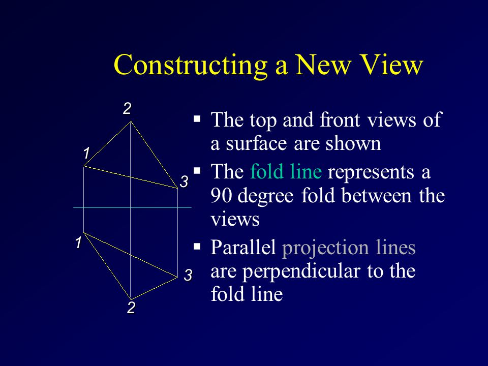 Constructing a New View  The top and front views of a surface are shown  The fold line represents a 90 degree fold between the views  Parallel proj