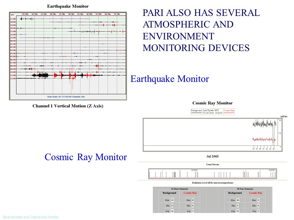 Cosmic Ray Monitor Seismometer Earthquake Monitor Cosmic Ray Monitor PARI ALSO HAS SEVERAL ATMOSPHERIC AND ENVIRONMENT MONITORING DEVICES Seismometer and Cosmic Ray Monitor