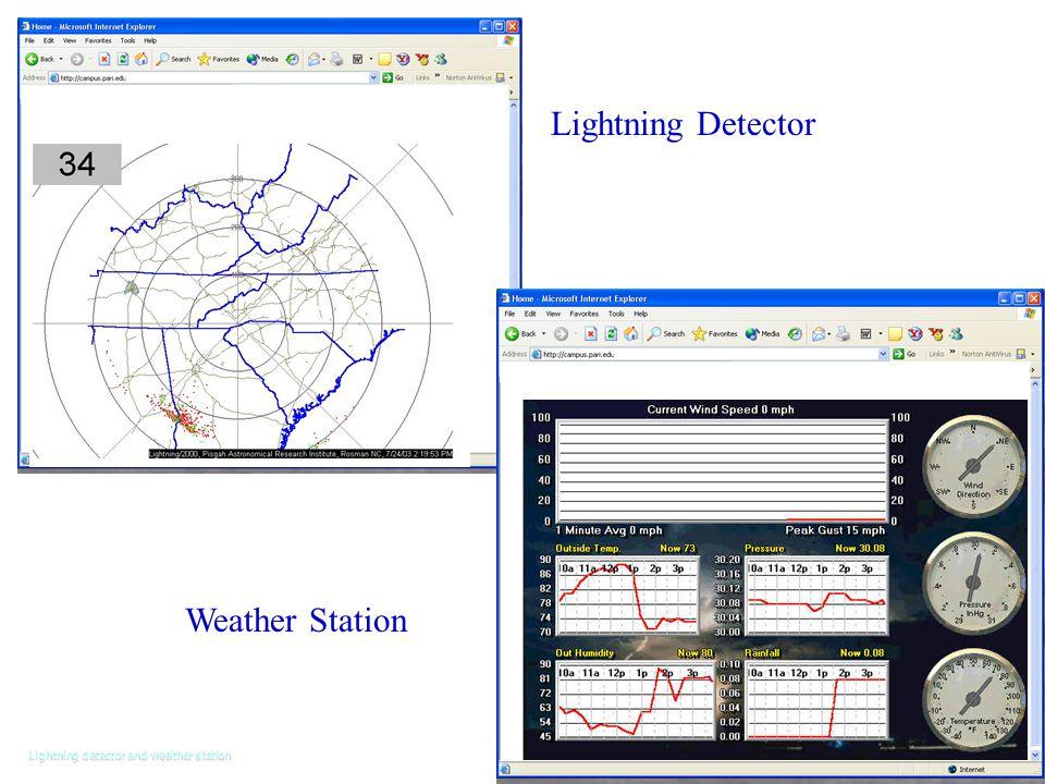 Weather Lightning Detector Weather Station Lightning detector and weather station