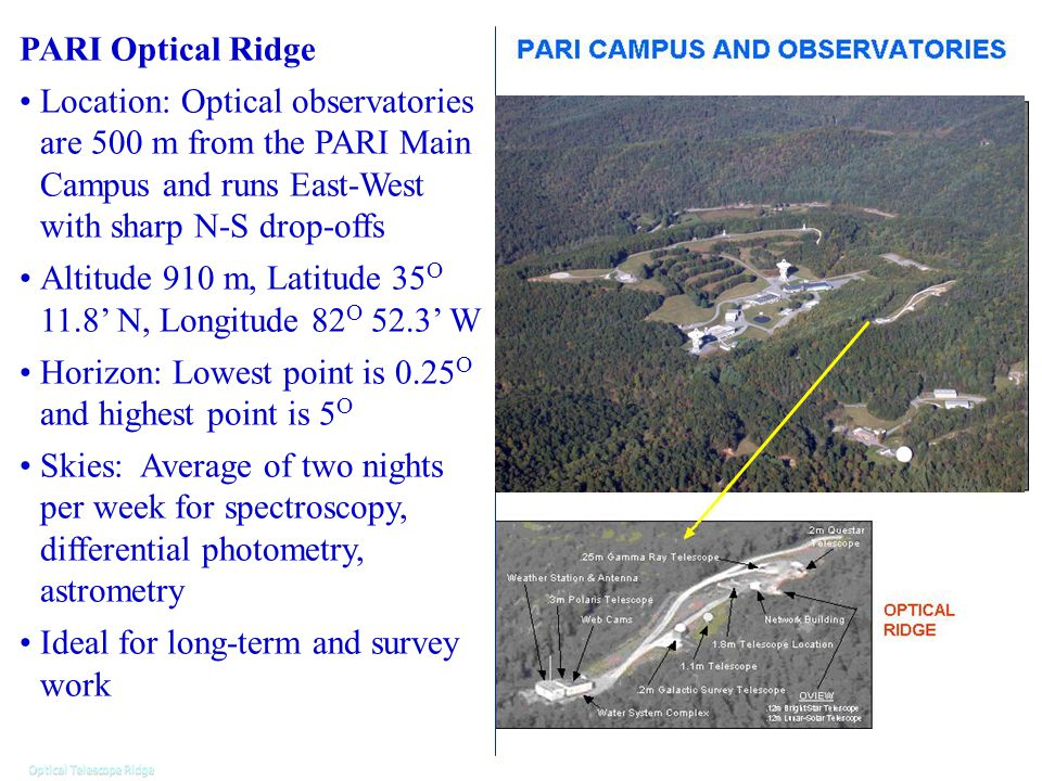 PARI Optical Ridge Location: Optical observatories are 500 m from the PARI Main Campus and runs East-West with sharp N-S drop-offs Altitude 910 m, Lat
