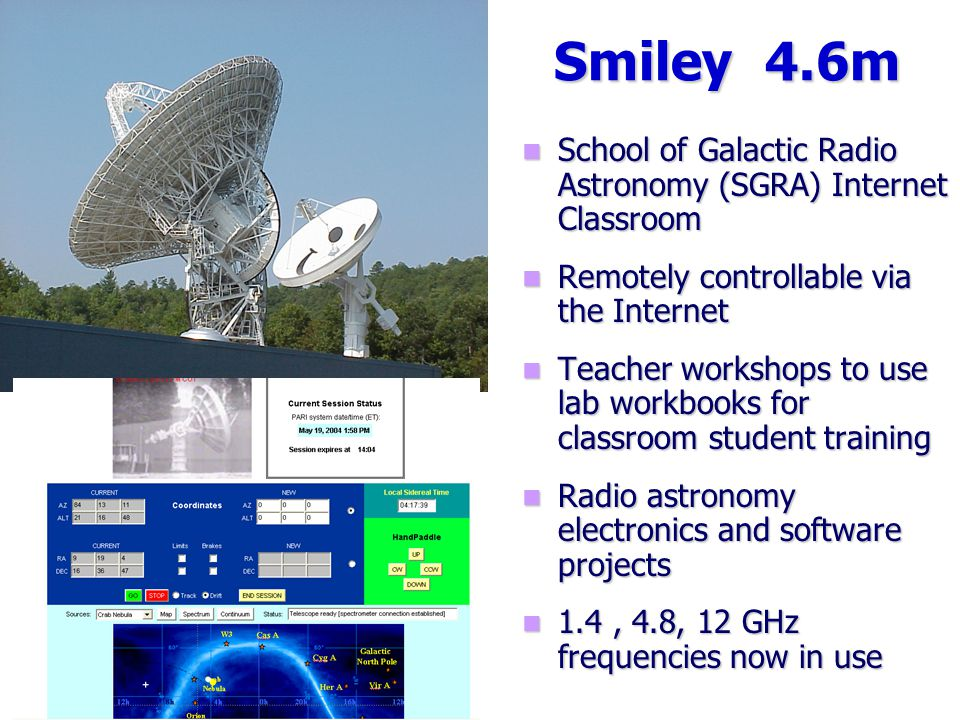 Smiley 4.6m School of Galactic Radio Astronomy (SGRA) Internet Classroom Remotely controllable via the Internet Teacher workshops to use lab workbooks