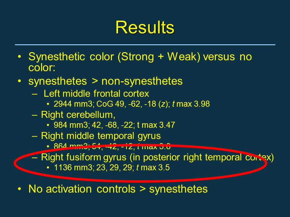 Results Synesthetic color (Strong + Weak) versus no color: synesthetes > non-synesthetes – Left middle frontal cortex 2944 mm3; CoG 49, -62, -18 (z); t max 3.98 –Right cerebellum, 984 mm3; 42, -68, -22; t max 3.47 –Right middle temporal gyrus 864 mm3; 54, -42, -12; t max 3.8 –Right fusiform gyrus (in posterior right temporal cortex) 1136 mm3; 23, 29, 29; t max 3.5 No activation controls > synesthetes