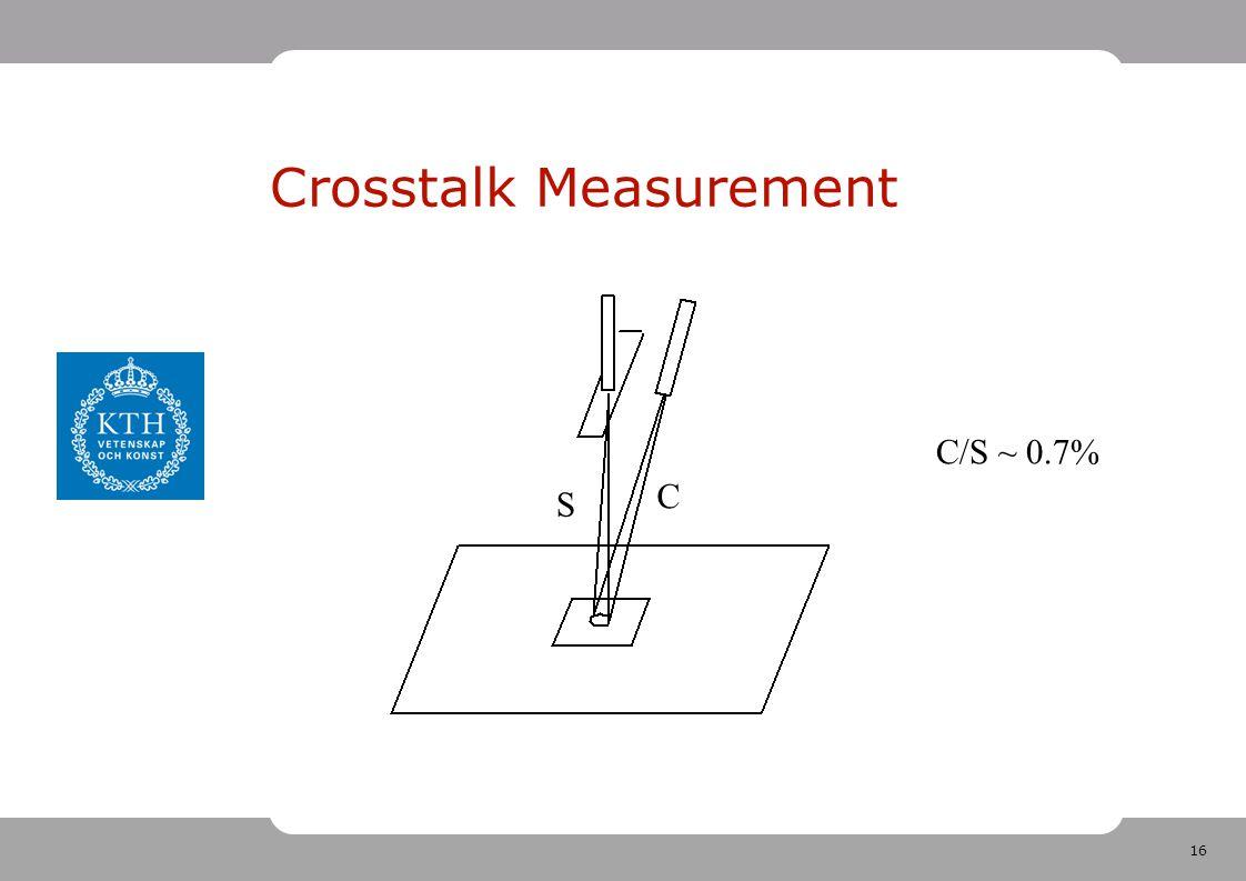 16 Crosstalk Measurement S C C/S ~ 0.7%