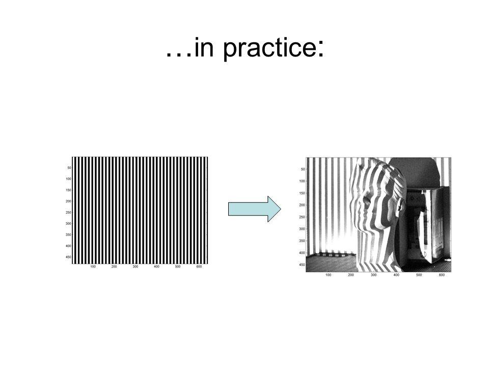 … in practice :
