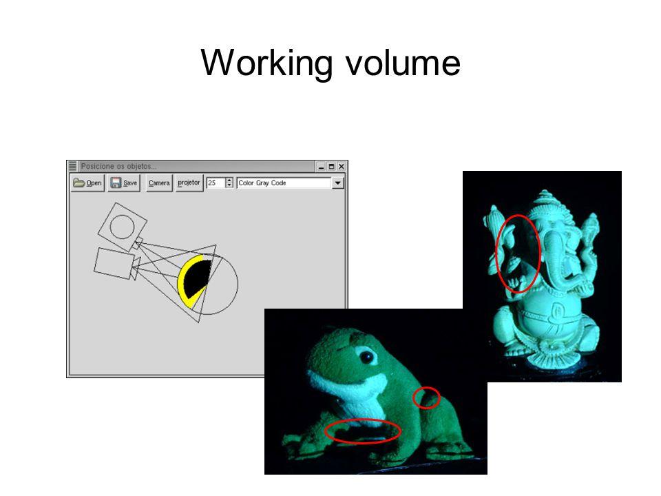 Working volume