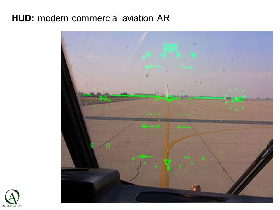 HUD: modern commercial aviation AR