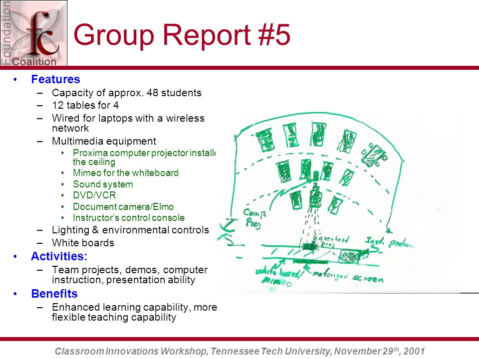 Classroom Innovations Workshop, Tennessee Tech University, November 29 th, 2001 Group Report #5 Features –Capacity of approx.