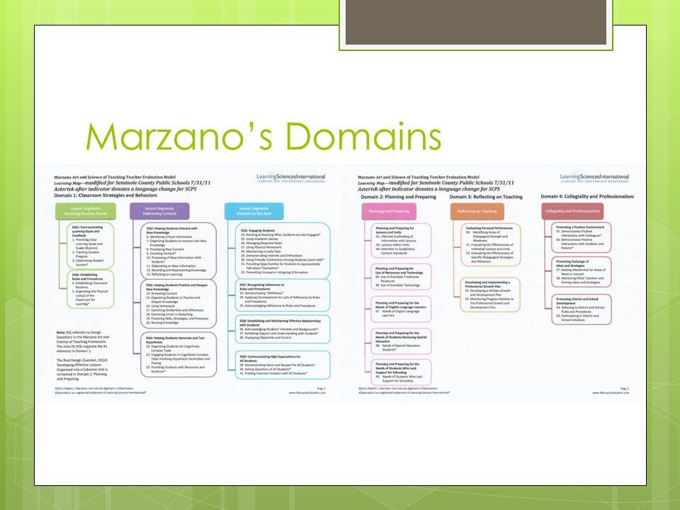 Marzano's Domains