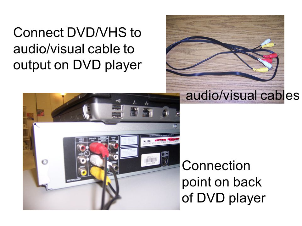Connect DVD/VHS to audio/visual cable to output on DVD player audio/visual cables Connection point on back of DVD player