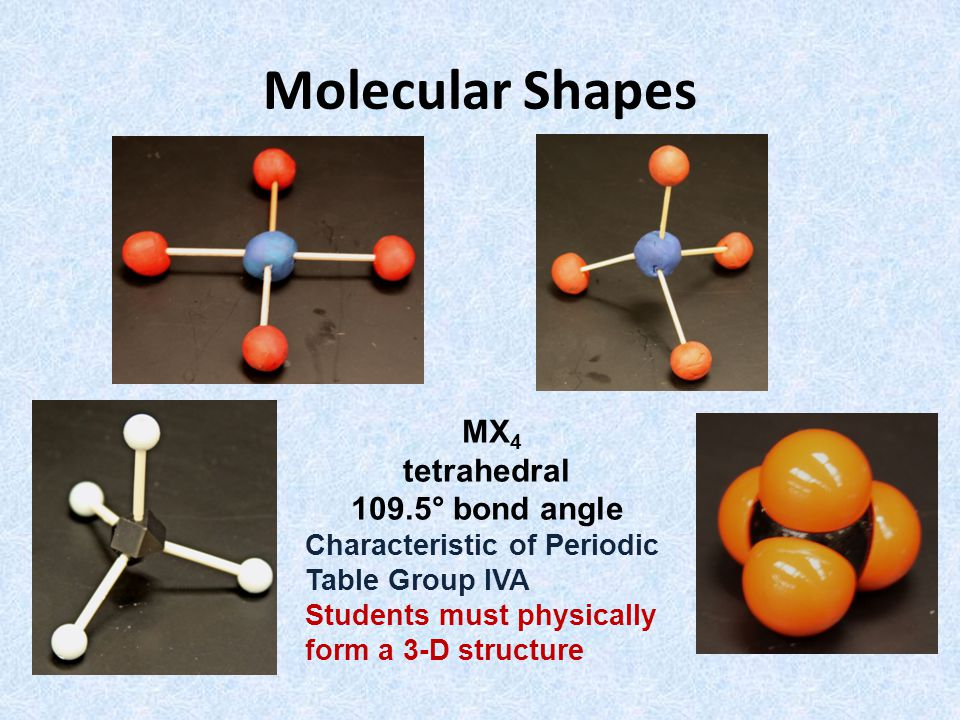 Molecular Shapes MX 4 tetrahedral 109.5° bond angle Characteristic of Periodic Table Group IVA Students must physically form a 3-D structure
