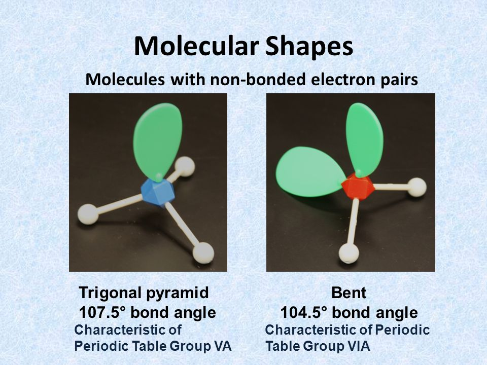 Molecular Shapes Molecules with non-bonded electron pairs Trigonal pyramid 107.5° bond angle Characteristic of Periodic Table Group VA Bent 104.5° bond angle Characteristic of Periodic Table Group VIA