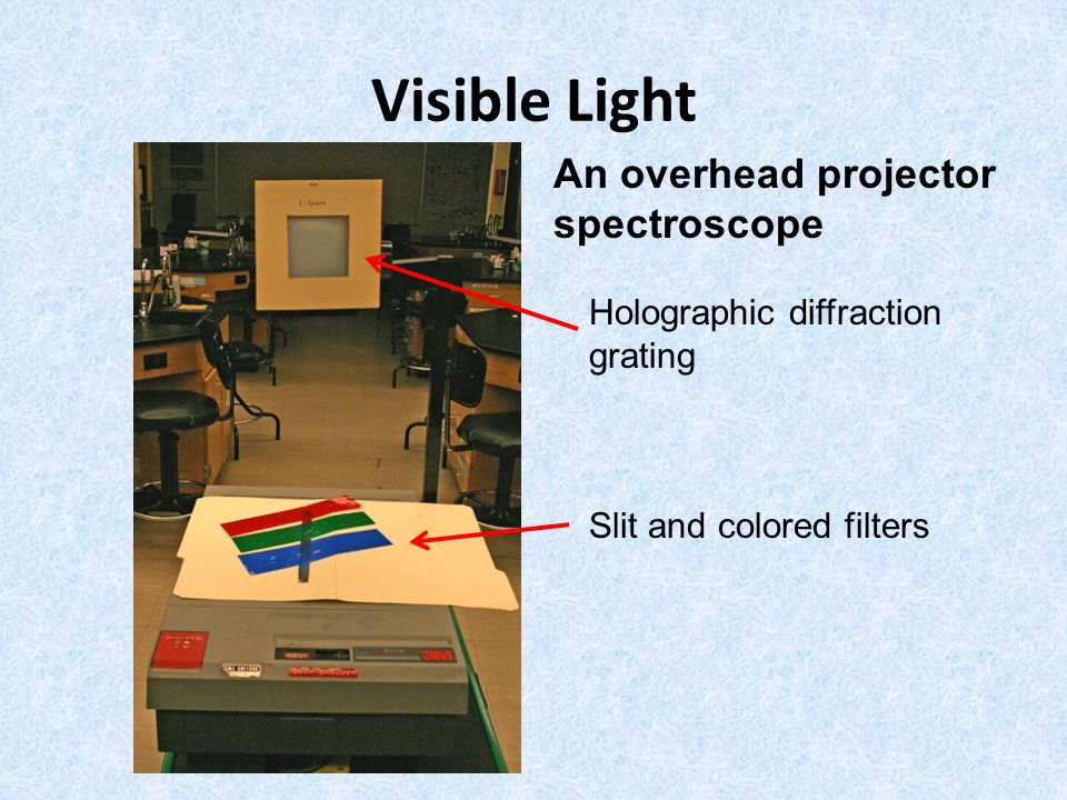 Visible Light An overhead projector spectroscope Holographic diffraction grating Slit and colored filters